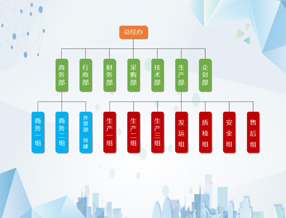 中川组织结构.jpg